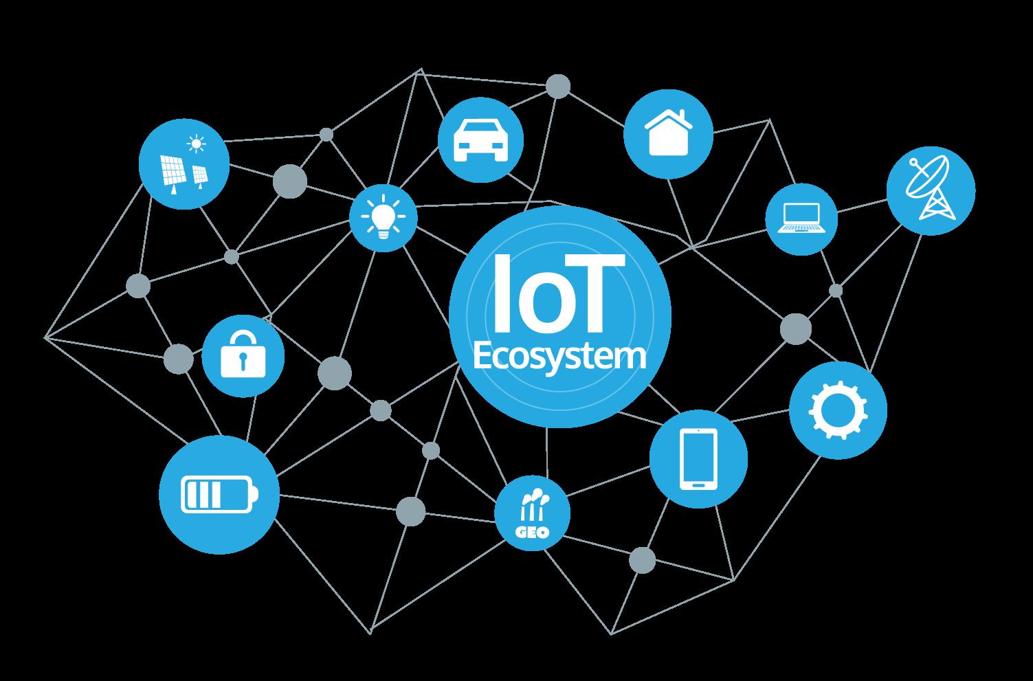 Internet de las cosas (IoT) aplicado al pequeño y mediano comercio